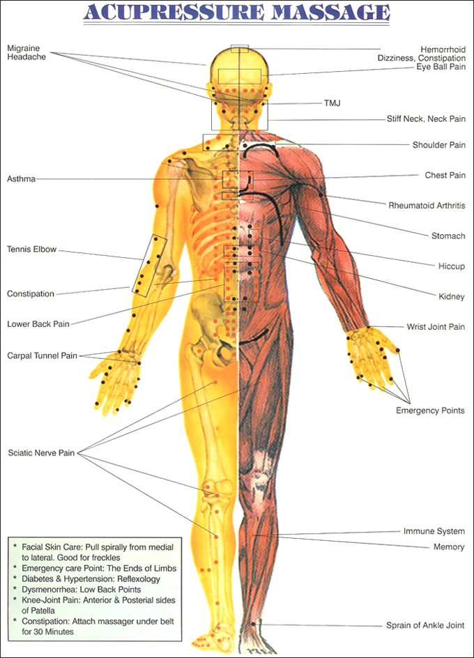 Soular bliss acupressure remedies hailing ccuart Images