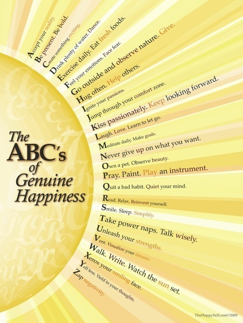 The ABCs of Genuine Happiness by the HappySelf.com